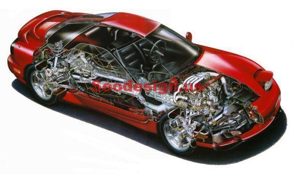 1992 Mazda Efini RX7