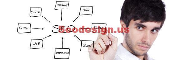 how to add seo title in wordpress