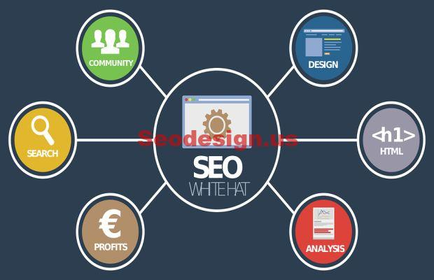 Seo design Marketing